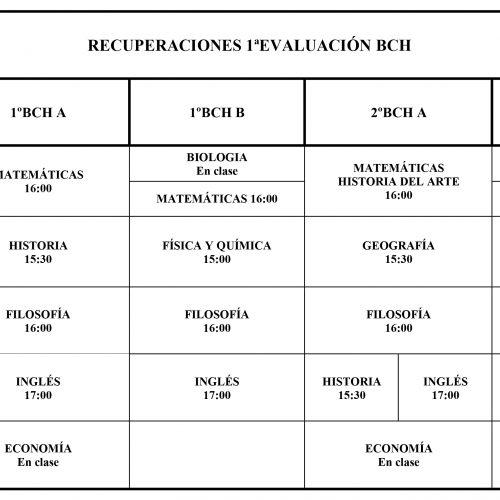 Exámenes de recuperación Bachillerato  ( 1ªEvaluación)