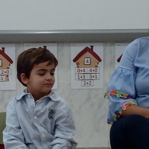"""Nuestro proyecto:""""ESTE SOY YO"""" (Ed. Infantil 4 años)"""